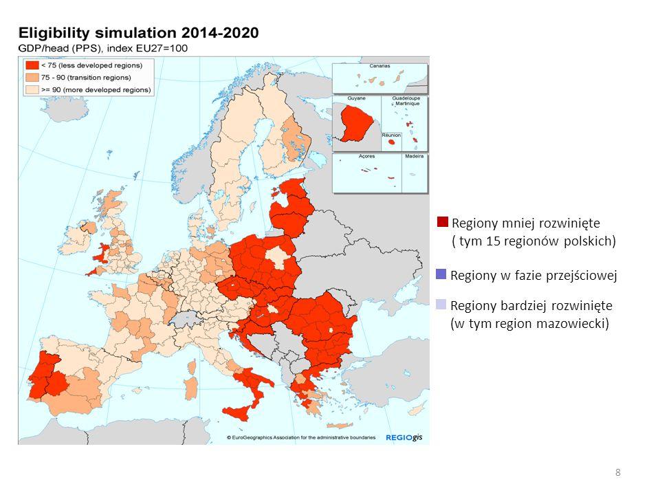 Regiony mniej rozwinięte ( tym 15 regionów polskich) Regiony w fazie przejściowej Regiony bardziej rozwinięte (w tym region mazowiecki) 8