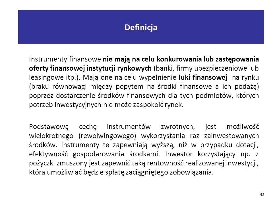 Instrumenty finansowe nie mają na celu konkurowania lub zastępowania oferty finansowej instytucji rynkowych (banki, firmy ubezpieczeniowe lub leasingowe itp.).