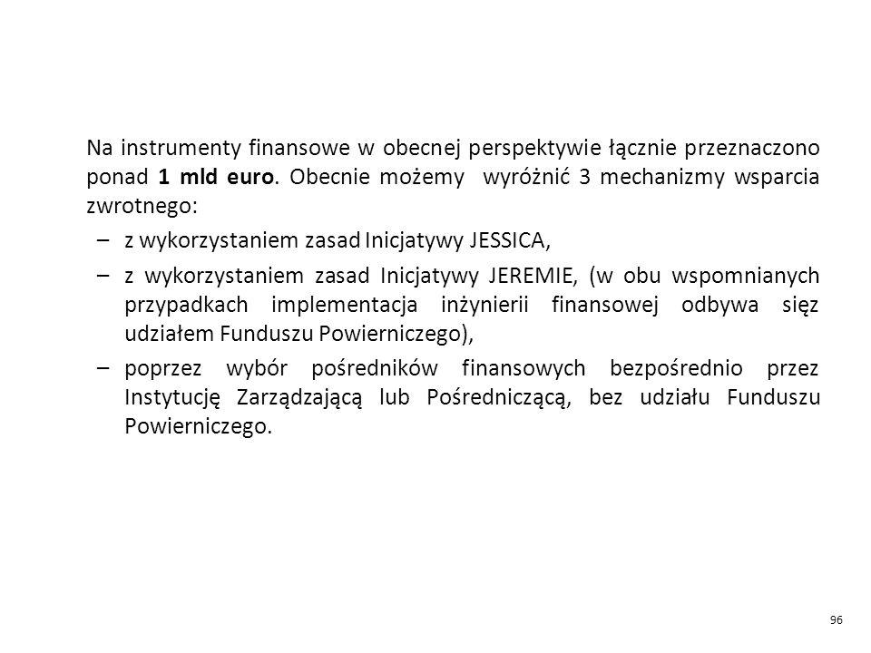 Na instrumenty finansowe w obecnej perspektywie łącznie przeznaczono ponad 1 mld euro.