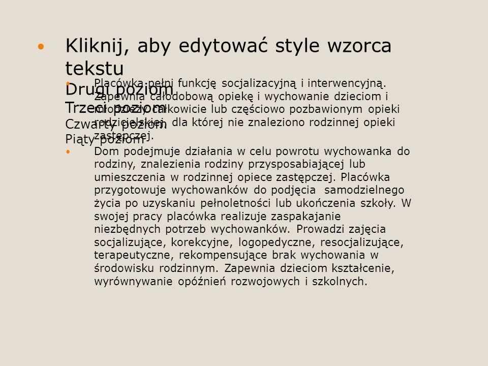 Kliknij, aby edytować style wzorca tekstu Drugi poziom Trzeci poziom Czwarty poziom Piąty poziom Placówka pełni funkcję socjalizacyjną i interwencyjną
