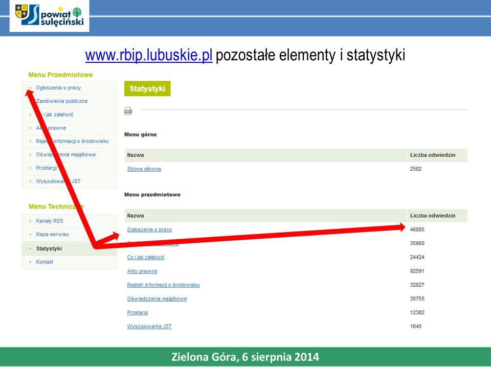 www.rbip.lubuskie.plwww.rbip.lubuskie.pl pozostałe elementy i statystyki