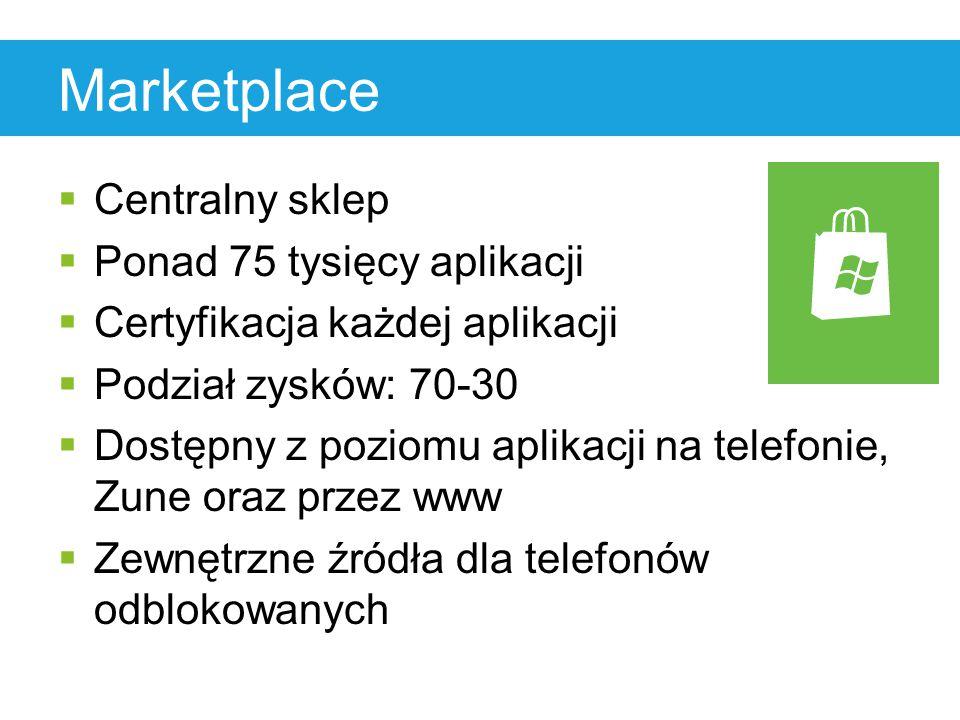 Marketplace  Centralny sklep  Ponad 75 tysięcy aplikacji  Certyfikacja każdej aplikacji  Podział zysków: 70-30  Dostępny z poziomu aplikacji na telefonie, Zune oraz przez www  Zewnętrzne źródła dla telefonów odblokowanych