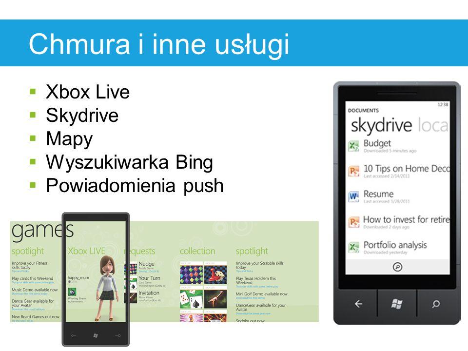 Chmura i inne usługi  Xbox Live  Skydrive  Mapy  Wyszukiwarka Bing  Powiadomienia push