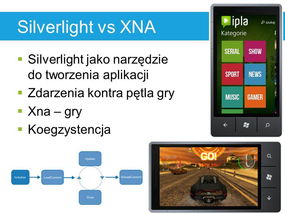 Silverlight vs XNA  Silverlight jako narzędzie do tworzenia aplikacji  Zdarzenia kontra pętla gry  Xna – gry  Koegzystencja