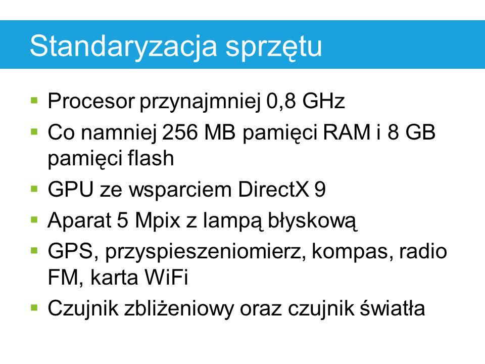 Standaryzacja sprzętu  Procesor przynajmniej 0,8 GHz  Co namniej 256 MB pamięci RAM i 8 GB pamięci flash  GPU ze wsparciem DirectX 9  Aparat 5 Mpix z lampą błyskową  GPS, przyspieszeniomierz, kompas, radio FM, karta WiFi  Czujnik zbliżeniowy oraz czujnik światła