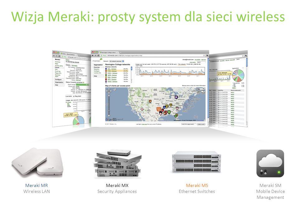 Wizja Meraki: prosty system dla sieci wireless Meraki MR Wireless LAN Meraki MX Security Appliances Meraki MS Ethernet Switches Meraki SM Mobile Devic