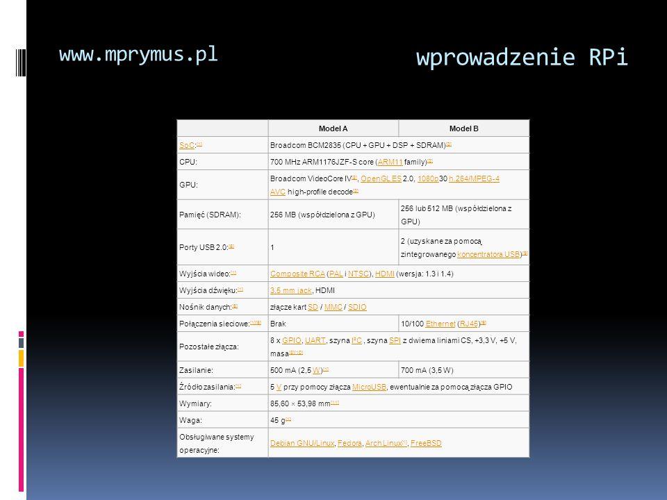 Model AModel B SoCSoC: [1] [1] Broadcom BCM2835 (CPU + GPU + DSP + SDRAM) [3] [3] CPU:700 MHz ARM1176JZF-S core (ARM11 family) [3]ARM11 [3] GPU: Broad