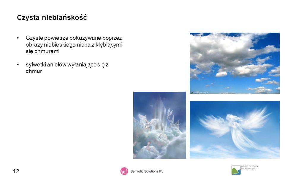 12 Czysta niebiańskość Czyste powietrze pokazywane poprzez obrazy niebieskiego nieba z kłębiącymi się chmurami sylwetki aniołów wyłaniające się z chmu