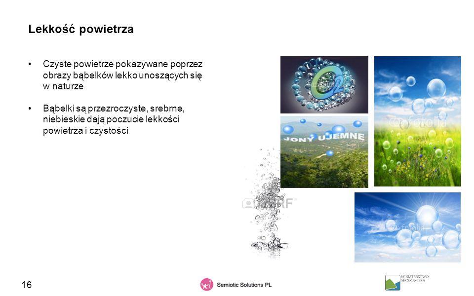 16 Lekkość powietrza Czyste powietrze pokazywane poprzez obrazy bąbelków lekko unoszących się w naturze Bąbelki są przezroczyste, srebrne, niebieskie
