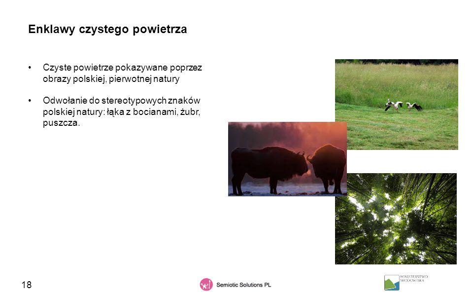 18 Enklawy czystego powietrza Czyste powietrze pokazywane poprzez obrazy polskiej, pierwotnej natury Odwołanie do stereotypowych znaków polskiej natur