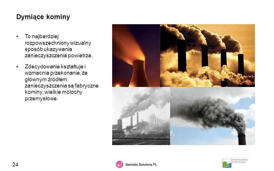 24 Dymiące kominy To najbardziej rozpowszechniony wizualny sposób ukazywania zanieczyszczenia powietrza. Zdecydowanie kształtuje i wzmacnia przekonani