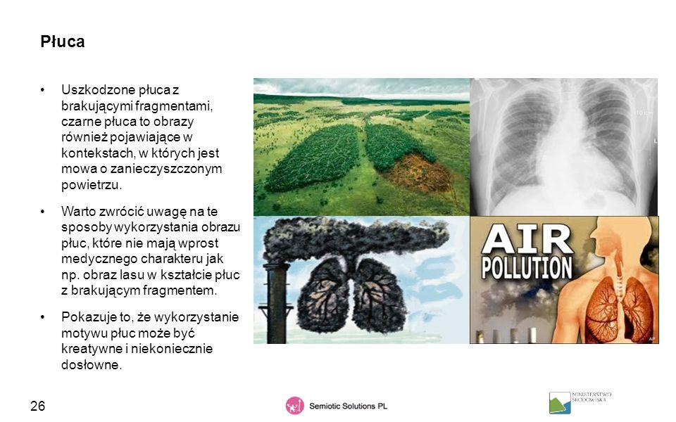 26 Płuca Uszkodzone płuca z brakującymi fragmentami, czarne płuca to obrazy również pojawiające w kontekstach, w których jest mowa o zanieczyszczonym