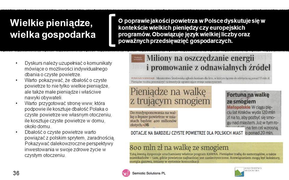 36 O poprawie jakości powietrza w Polsce dyskutuje się w kontekście wielkich pieniędzy czy europejskich programów. Obowiązuje język wielkiej liczby or