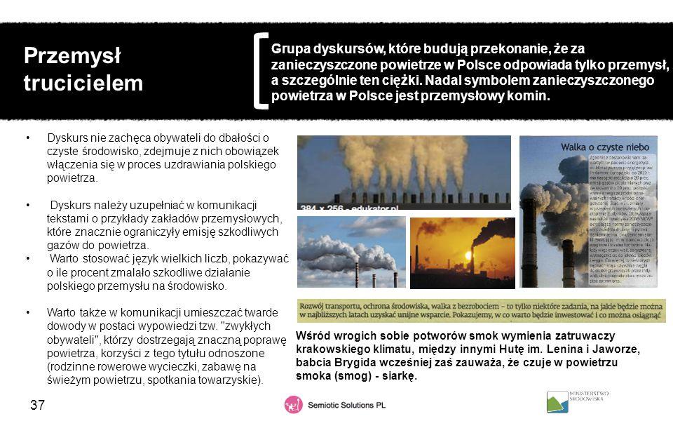 37 Grupa dyskursów, które budują przekonanie, że za zanieczyszczone powietrze w Polsce odpowiada tylko przemysł, a szczególnie ten ciężki. Nadal symbo