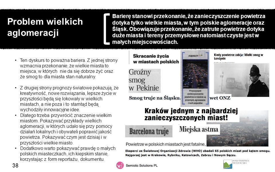 38 Barierę stanowi przekonanie, że zanieczyszczenie powietrza dotyka tylko wielkie miasta, w tym polskie aglomeracje oraz Śląsk. Obowiązuje przekonani