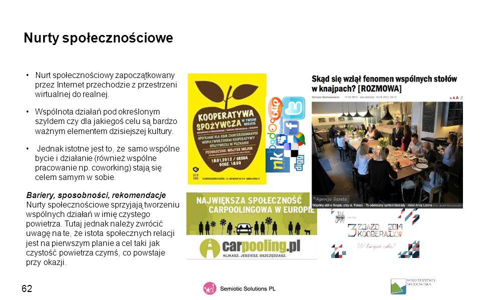 62 Nurty społecznościowe Nurt społecznościowy zapoczątkowany przez Internet przechodzie z przestrzeni wirtualnej do realnej. Wspólnota działań pod okr