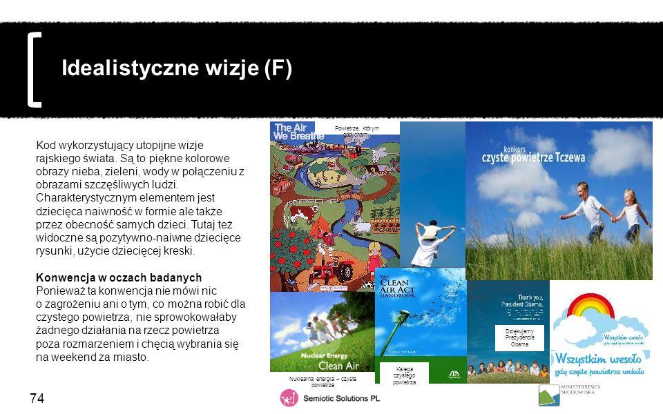 74 Idealistyczne wizje (F) Kod wykorzystujący utopijne wizje rajskiego świata. Są to piękne kolorowe obrazy nieba, zieleni, wody w połączeniu z obraza