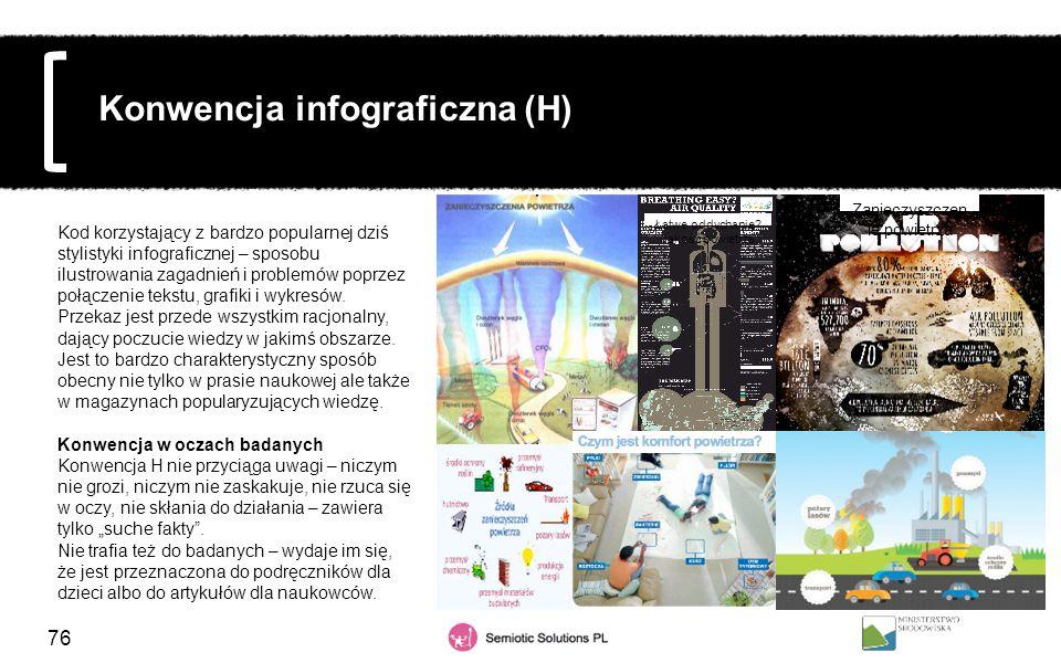 76 Konwencja infograficzna (H) Kod korzystający z bardzo popularnej dziś stylistyki infograficznej – sposobu ilustrowania zagadnień i problemów poprze