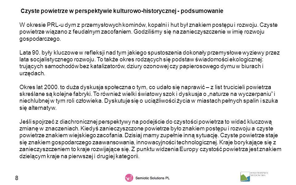 89 Semiotic Solutions sp.j. ul. Kaliska 23 lok.
