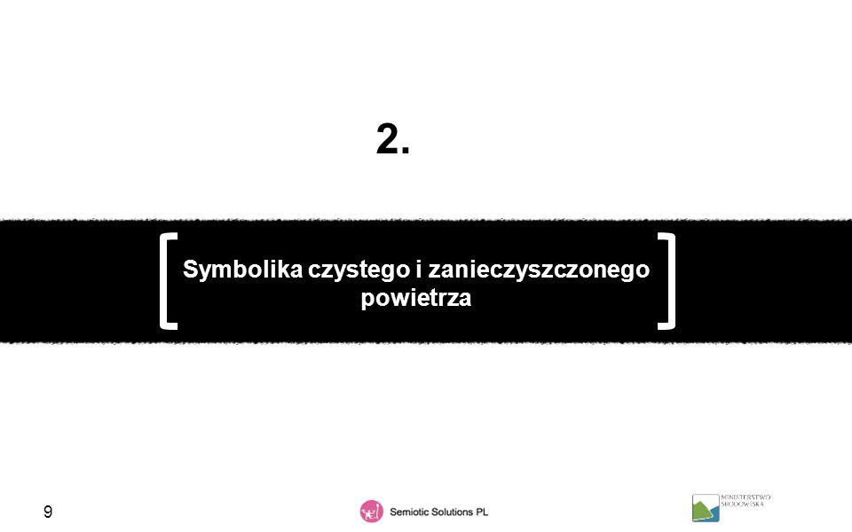 9 Symbolika czystego i zanieczyszczonego powietrza 2.