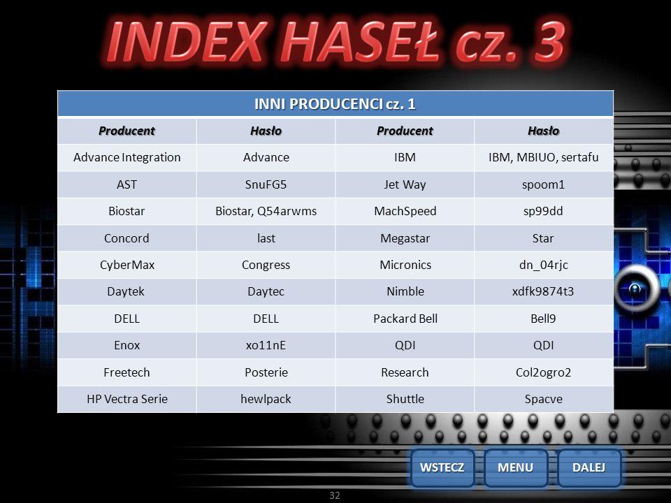 32 INNI PRODUCENCI cz. 1 ProducentHasłoProducentHasło Advance IntegrationAdvanceIBMIBM, MBIUO, sertafu ASTSnuFG5Jet Wayspoom1 BiostarBiostar, Q54arwms