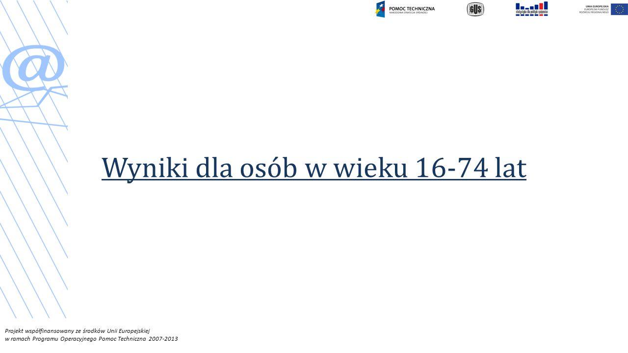 Projekt współfinansowany ze środków Unii Europejskiej w ramach Programu Operacyjnego Pomoc Techniczna 2007-2013 Wyniki dla osób w wieku 16-74 lat