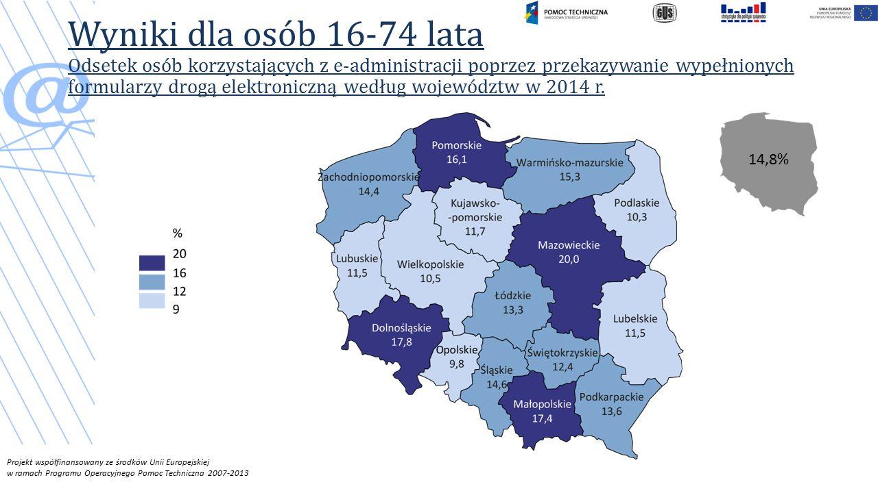 Projekt współfinansowany ze środków Unii Europejskiej w ramach Programu Operacyjnego Pomoc Techniczna 2007-2013 Wyniki dla osób 16-74 lata Odsetek osób korzystających z e-administracji poprzez przekazywanie wypełnionych formularzy drogą elektroniczną według województw w 2014 r.