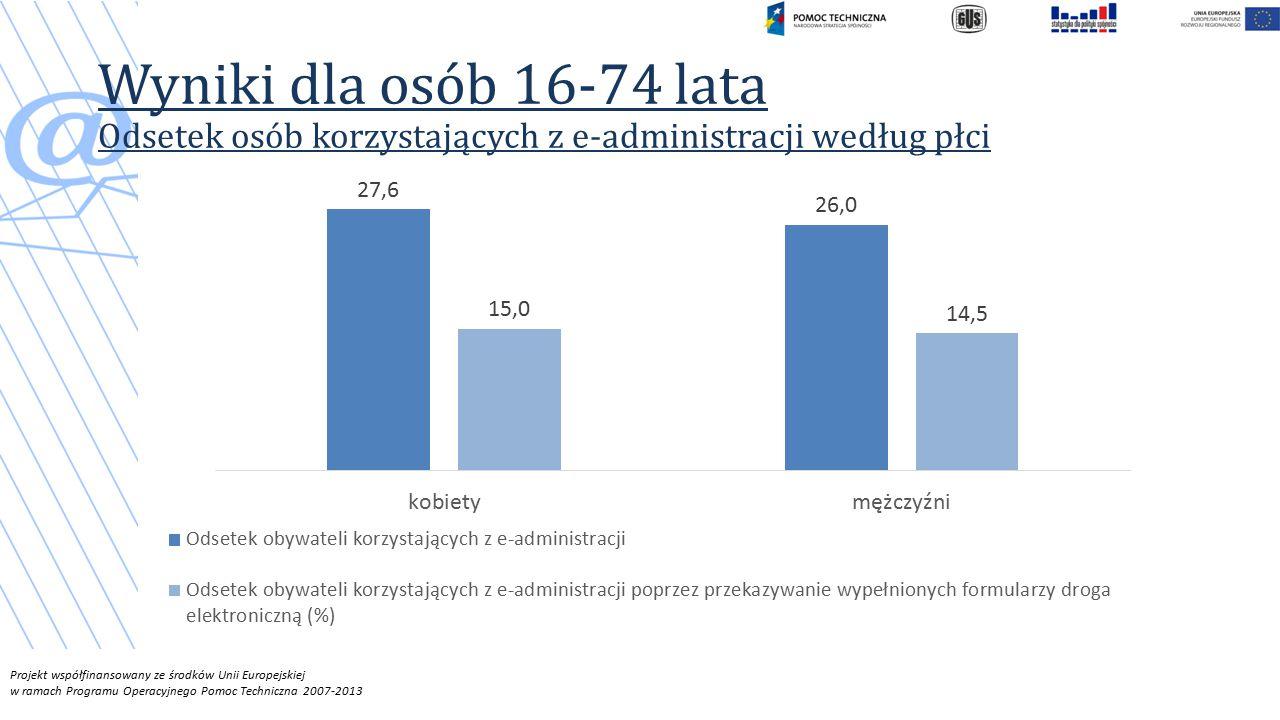Projekt współfinansowany ze środków Unii Europejskiej w ramach Programu Operacyjnego Pomoc Techniczna 2007-2013 Wyniki dla osób 16-74 lata Odsetek osób korzystających z e-administracji według płci