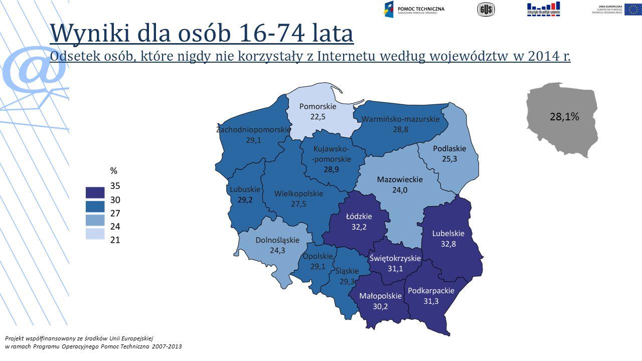 Projekt współfinansowany ze środków Unii Europejskiej w ramach Programu Operacyjnego Pomoc Techniczna 2007-2013 Wyniki dla osób 16-74 lata Odsetek osób, które nigdy nie korzystały z Internetu według województw w 2014 r.
