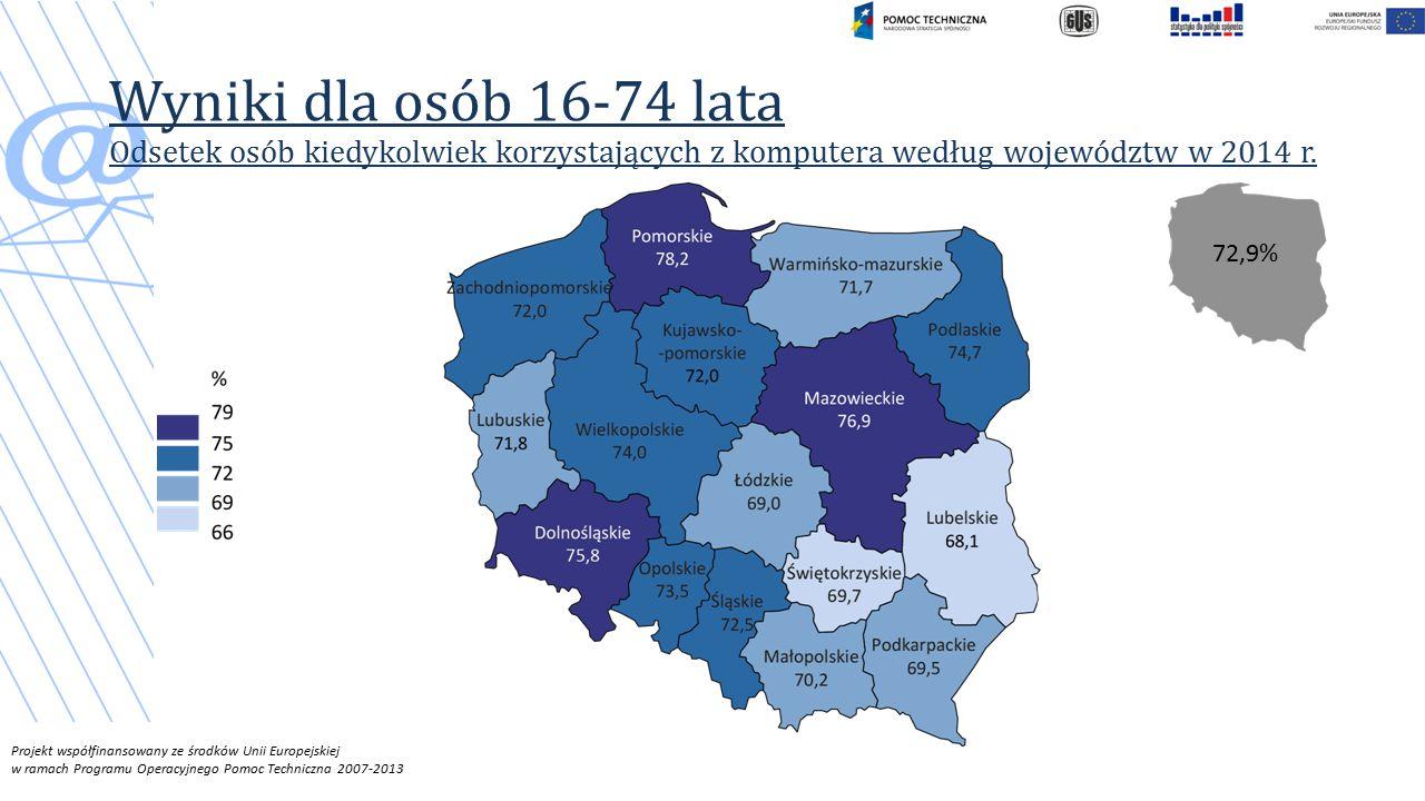 Projekt współfinansowany ze środków Unii Europejskiej w ramach Programu Operacyjnego Pomoc Techniczna 2007-2013 Wyniki dla osób 16-74 lata Odsetek osób kiedykolwiek korzystających z komputera według województw w 2014 r.