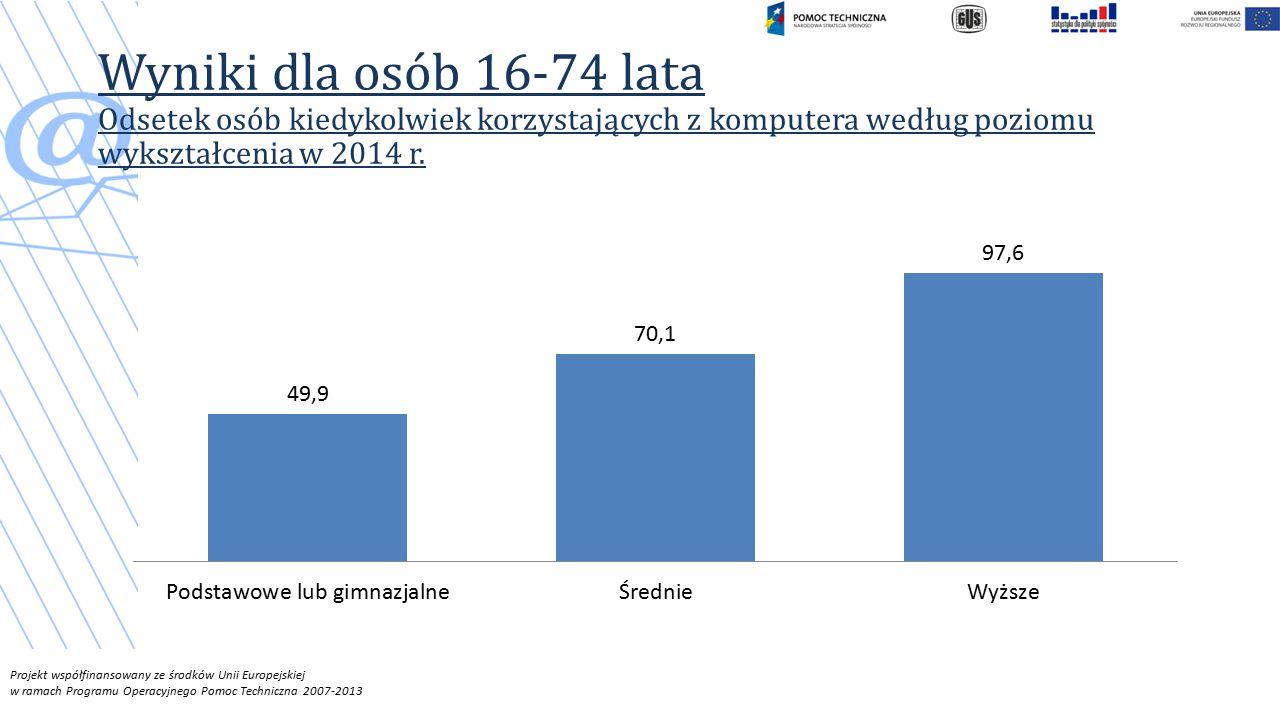 Projekt współfinansowany ze środków Unii Europejskiej w ramach Programu Operacyjnego Pomoc Techniczna 2007-2013 Wyniki dla osób 16-74 lata Odsetek osób kiedykolwiek korzystających z komputera według poziomu wykształcenia w 2014 r.