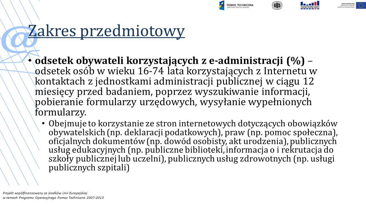 Projekt współfinansowany ze środków Unii Europejskiej w ramach Programu Operacyjnego Pomoc Techniczna 2007-2013 Wyniki dla osób 16-74 lata Odsetek osób, które nigdy nie korzystały z Internetu – mazowieckie i pozostała część kraju w 2014 r.