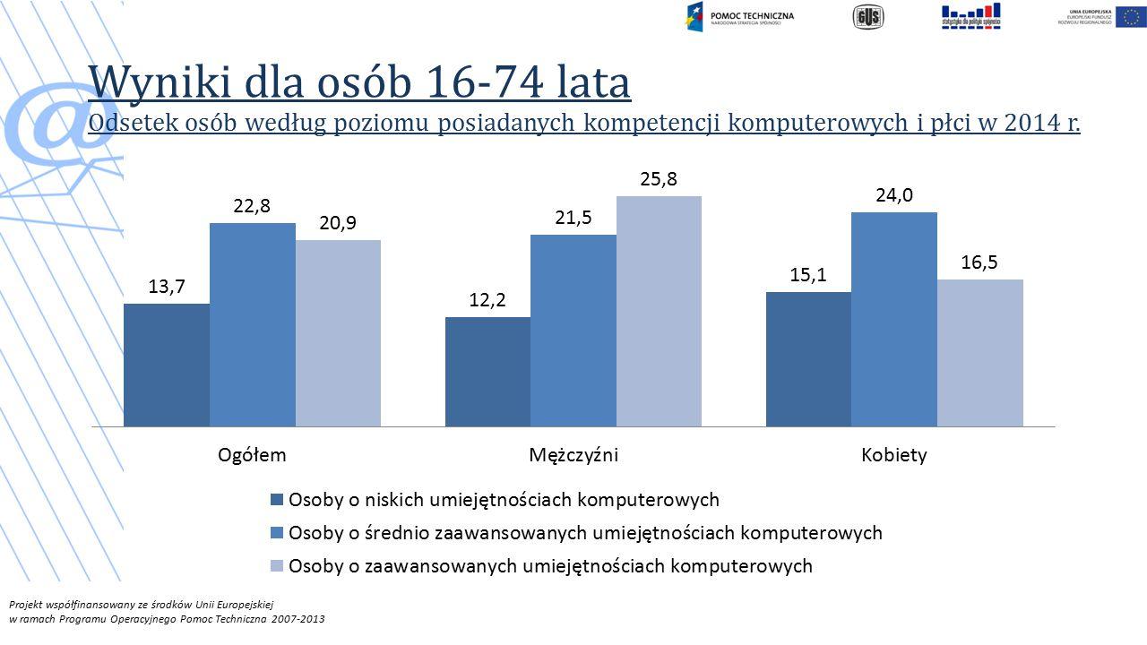 Projekt współfinansowany ze środków Unii Europejskiej w ramach Programu Operacyjnego Pomoc Techniczna 2007-2013 Wyniki dla osób 16-74 lata Odsetek osób według poziomu posiadanych kompetencji komputerowych i płci w 2014 r.