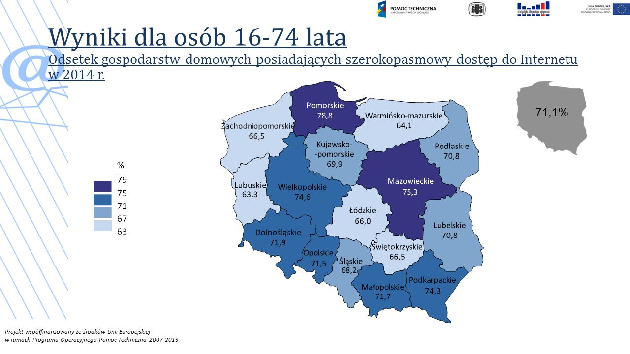Projekt współfinansowany ze środków Unii Europejskiej w ramach Programu Operacyjnego Pomoc Techniczna 2007-2013 Wyniki dla osób 16-74 lata Odsetek gospodarstw domowych posiadających szerokopasmowy dostęp do Internetu w 2014 r.