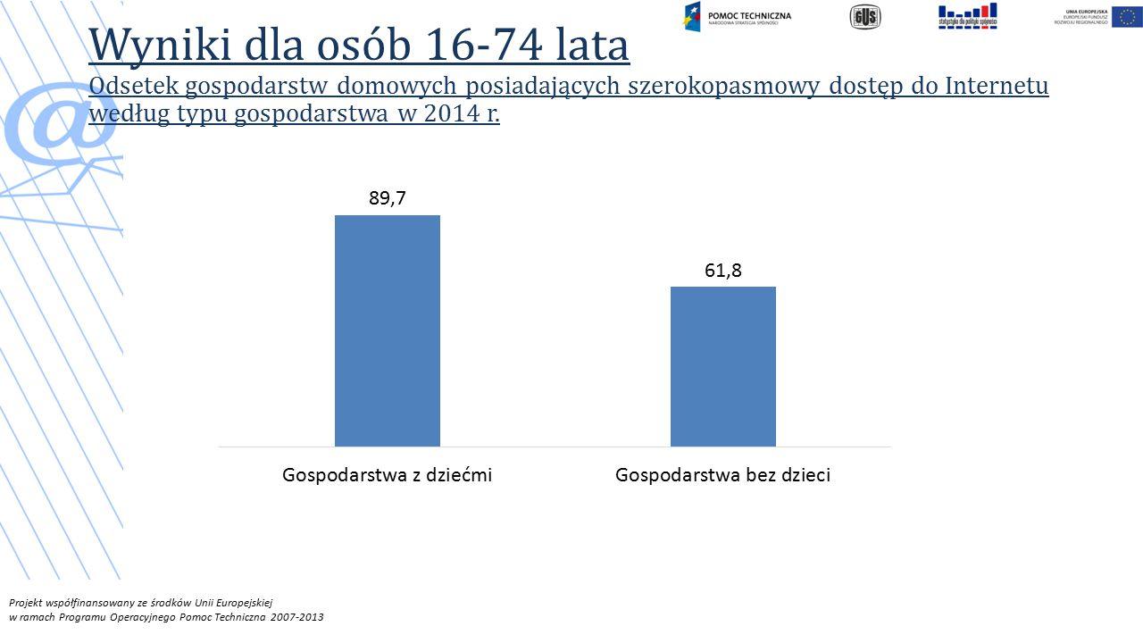Projekt współfinansowany ze środków Unii Europejskiej w ramach Programu Operacyjnego Pomoc Techniczna 2007-2013 Wyniki dla osób 16-74 lata Odsetek gospodarstw domowych posiadających szerokopasmowy dostęp do Internetu według typu gospodarstwa w 2014 r.