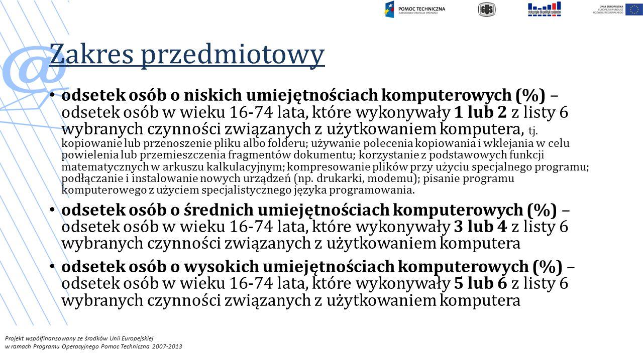 Projekt współfinansowany ze środków Unii Europejskiej w ramach Programu Operacyjnego Pomoc Techniczna 2007-2013 Wyniki dla osób 16-74 lata Odsetek osób o niskich umiejętnościach komputerowych – mazowieckie i pozostała część kraju w 2014 r.