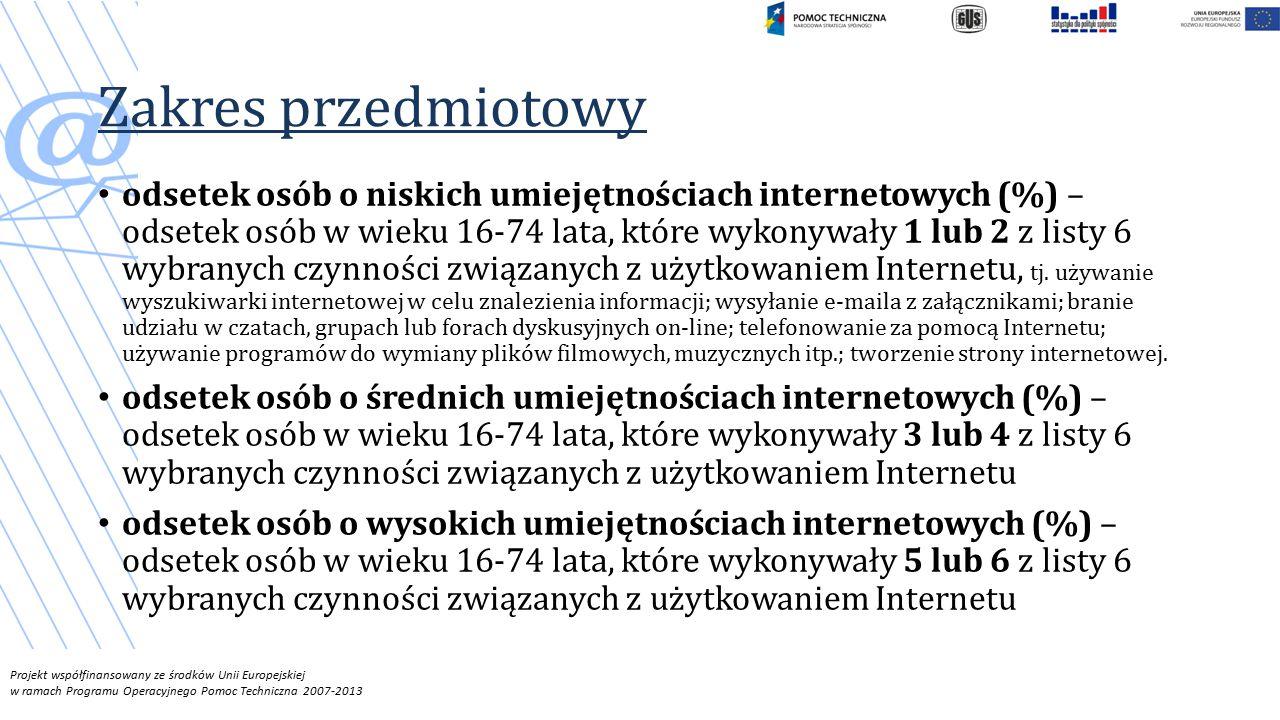 Projekt współfinansowany ze środków Unii Europejskiej w ramach Programu Operacyjnego Pomoc Techniczna 2007-2013 Wyniki dla osób 16-74 lata Odsetek osób o niskich umiejętnościach internetowych – mazowieckie i pozostała część kraju w 2014 r.