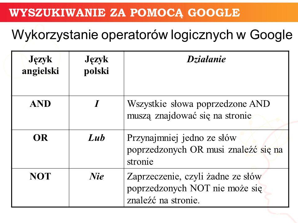 informatyka + 9 Język angielski Język polski Działanie ANDIWszystkie słowa poprzedzone AND muszą znajdować się na stronie ORLubPrzynajmniej jedno ze słów poprzedzonych OR musi znaleźć się na stronie NOTNieZaprzeczenie, czyli żadne ze słów poprzedzonych NOT nie może się znaleźć na stronie.