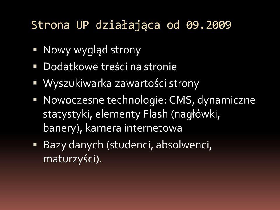 Strona UP – panel administracyjny