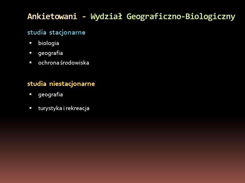 Ankietowani - Wydział Geograficzno-Biologiczny  biologia  geografia  ochrona środowiska studia stacjonarne  geografia  turystyka i rekreacja studia niestacjonarne