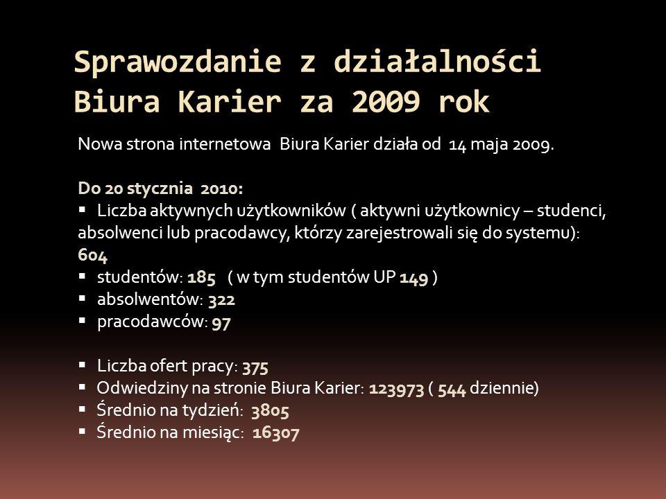 Sprawozdanie z działalności Biura Karier za 2009 rok Nowa strona internetowa Biura Karier działa od 14 maja 2009.