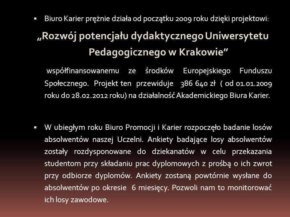 """ Biuro Karier prężnie działa od początku 2009 roku dzięki projektowi: """"Rozwój potencjału dydaktycznego Uniwersytetu Pedagogicznego w Krakowie współfinansowanemu ze środków Europejskiego Funduszu Społecznego."""