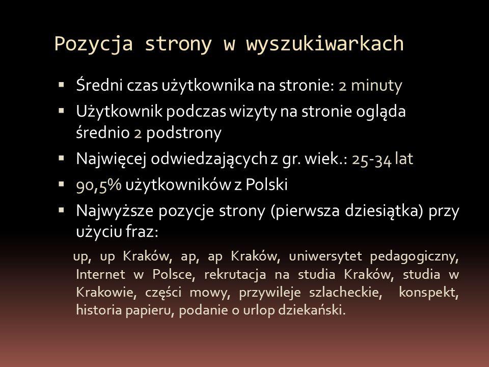 Najpopularniejsze strony jednostek Uniwersytetu  Rekrutacja (około 3% w okresie rekrutacyjnym do 12%)  Instytut Filologii Polskiej (2,2%)  Neofilologia (1,9%)  Konspekt (1,6%)  Instytut Historii (0,8%)  Wydział Sztuki (0,8%)  Samorząd studentów (0,7%)