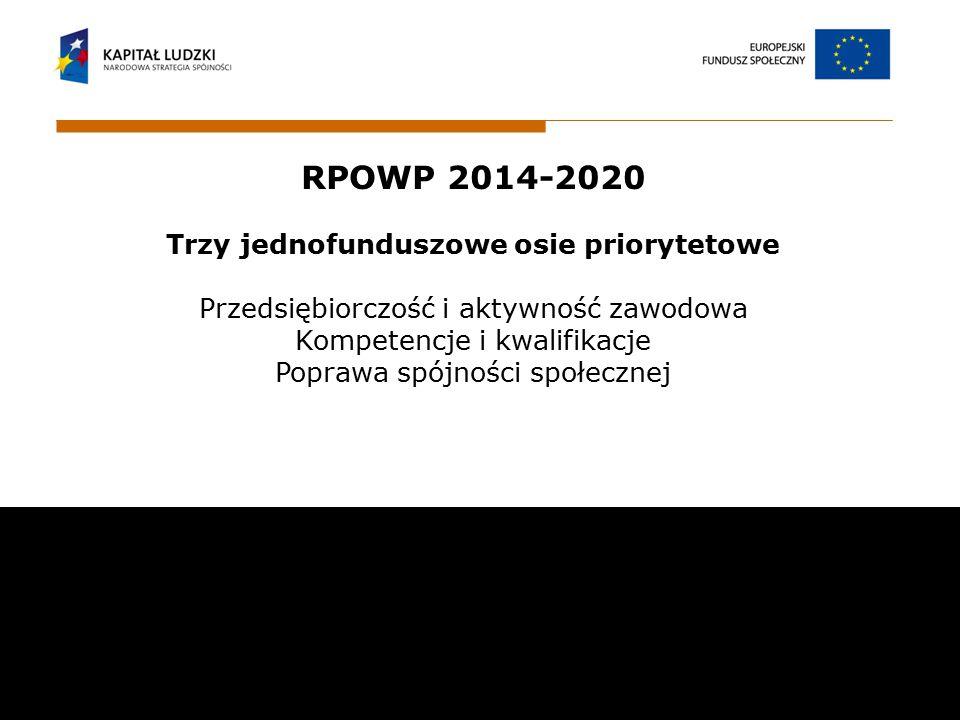 RPOWP 2014-2020 Trzy jednofunduszowe osie priorytetowe Przedsiębiorczość i aktywność zawodowa Kompetencje i kwalifikacje Poprawa spójności społecznej