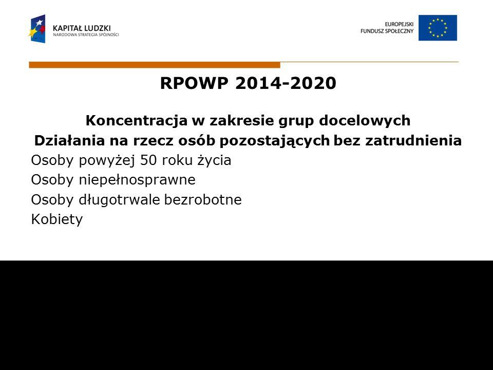 RPOWP 2014-2020 Koncentracja w zakresie grup docelowych Działania na rzecz osób pozostających bez zatrudnienia Osoby powyżej 50 roku życia Osoby niepe