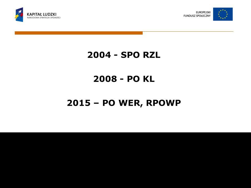 2004 - SPO RZL 2008 - PO KL 2015 – PO WER, RPOWP Wojewódzki Urząd Pracy w Białymstoku ul. Pogodna 22 15 -354 Białystok email: sekretariat@wup.wrotapod