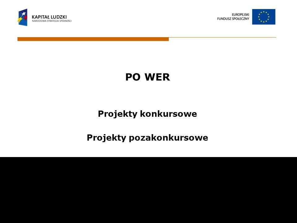 PO WER Projekty konkursowe Projekty pozakonkursowe Wojewódzki Urząd Pracy w Białymstoku ul. Pogodna 22 15 -354 Białystok email: sekretariat@wup.wrotap