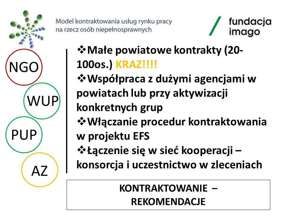  Małe powiatowe kontrakty (20- 100os.) KRAZ!!!.