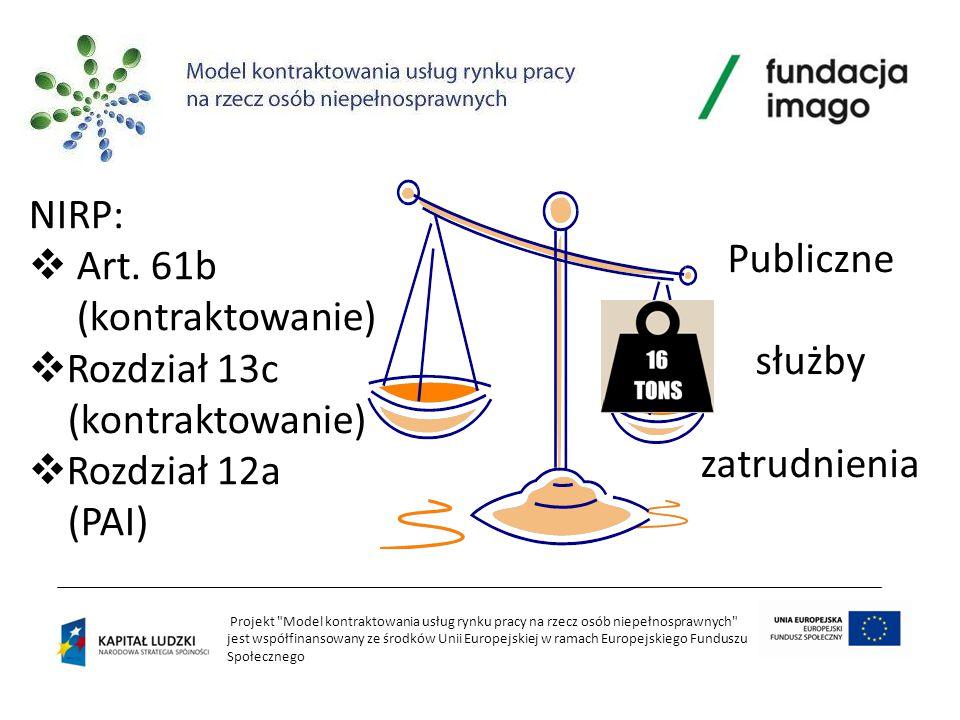 PROGRAM PAI – ROZDZIAŁ 12A USTAWY PUP NGO OPS Integracja społeczna PUP Legnica, Nysa, Ostrów Wlkp..