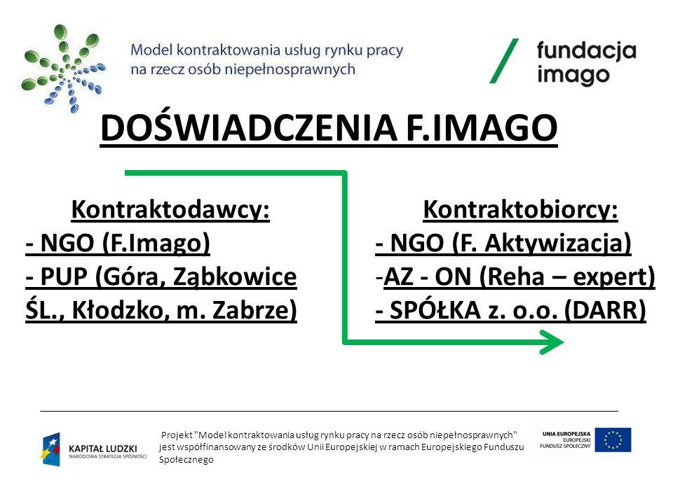 Projekt Model kontraktowania usług rynku pracy na rzecz osób niepełnosprawnych jest współfinansowany ze środków Unii Europejskiej w ramach Europejskiego Funduszu Społecznego DOŚWIADCZENIA F.IMAGO Kontraktodawcy: - NGO (F.Imago) - PUP (Góra, Ząbkowice ŚL., Kłodzko, m.